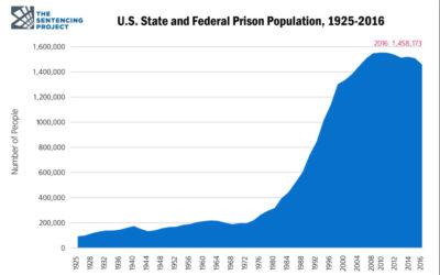 The History of Marijuana Prohibition: 1970-Current